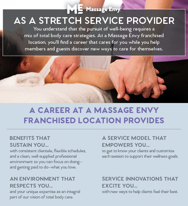 Total Body Stretch Service Provider Header Image