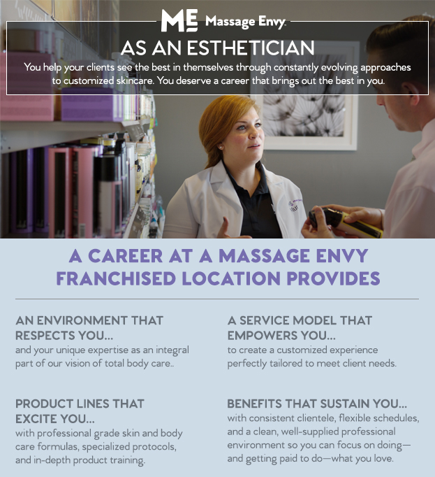 Esty_Job_Profile_Header